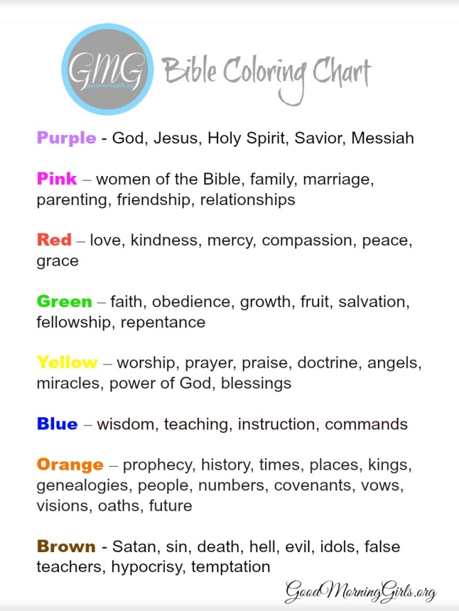 GMG-Bible-Coloring-Chart